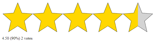 Google rating - звездный рейтинг google rich snippet