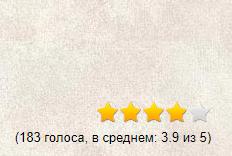 Пример звездного рейтинга на сайте
